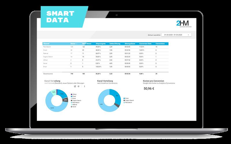 CRM Smart Data