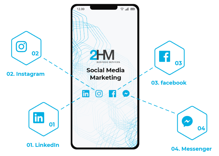 Social Media Marketing Leistungen