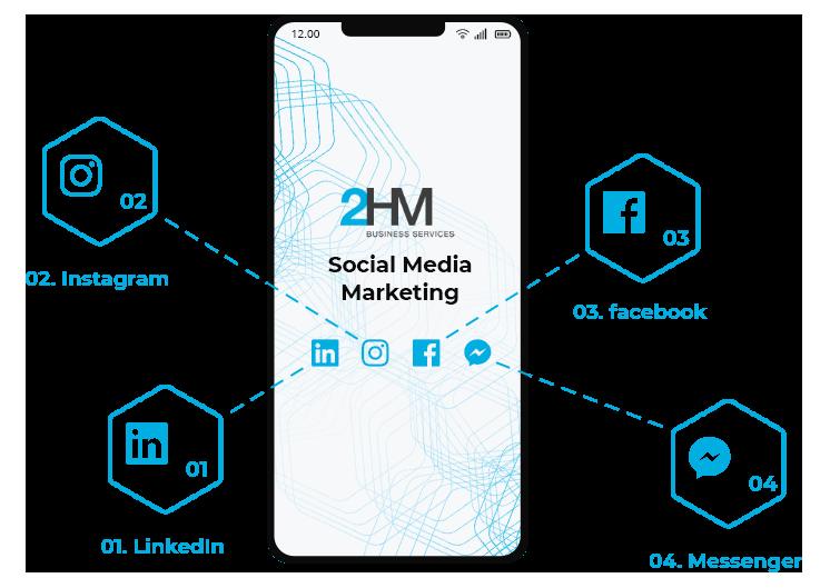 Social Media Marketing Leistungen